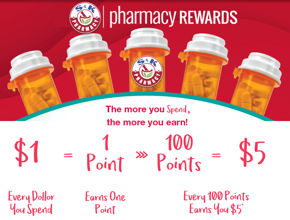 pharmacyRewards_Howitworks1